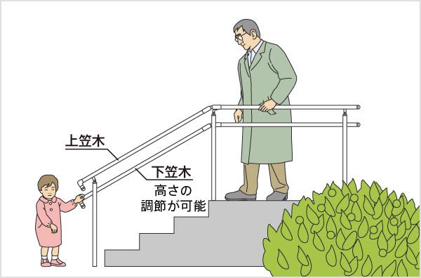 2段笠木仕様(オプション)で子供からお年寄りまで対応した手すり