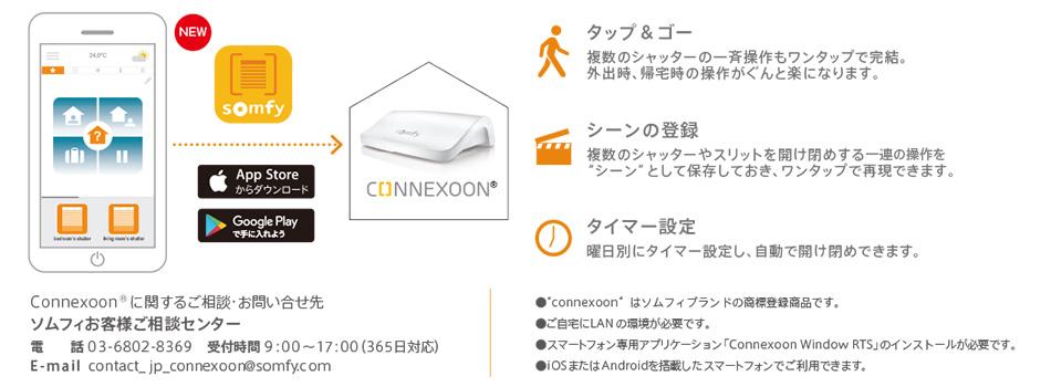ソムフィ製品「Connexoon®」