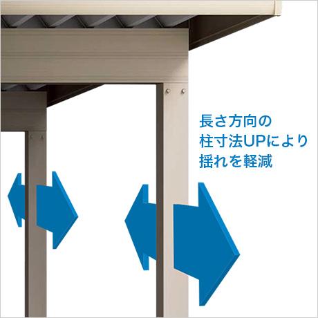 耐震性能。長さ方向の柱寸法UPにより揺れを軽減